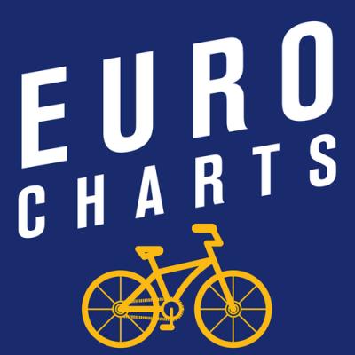 World Charts - Euro Chart